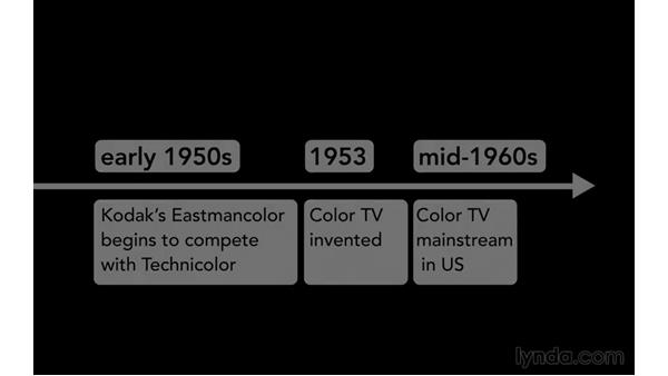 Exploring recent history of image and color: Introduction to Video Color Correction