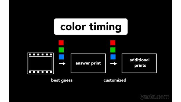 Exploring the history of color correction: Introduction to Video Color Correction
