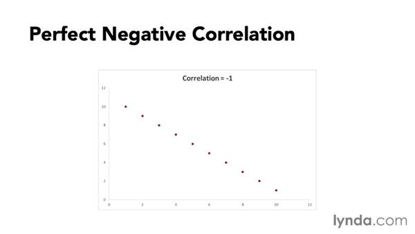 Calculating the correlation of two data sets: Mathematica 10 Essential Training