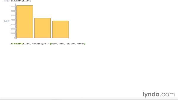 Setting chart options: Mathematica 10 Essential Training