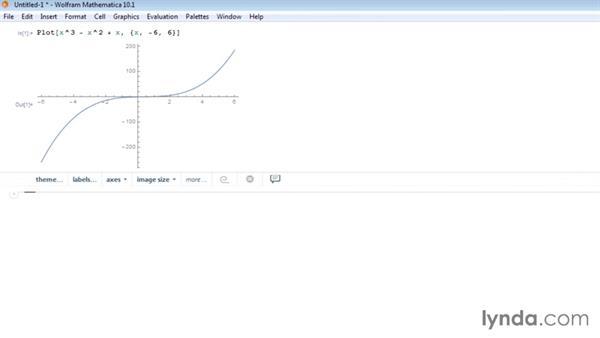 Plotting function output: Mathematica 10 Essential Training