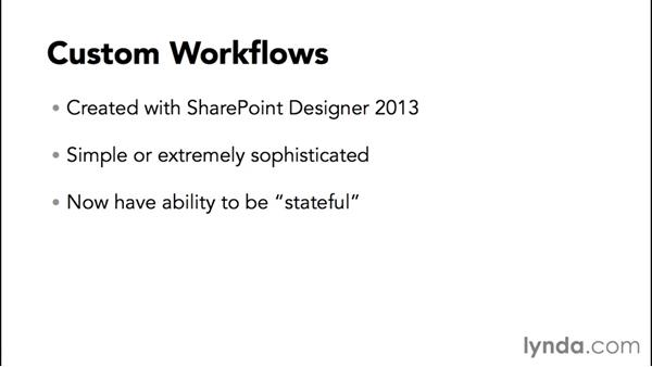 Custom workflows: Creating Quick No-Code SharePoint Business Solutions with Composites