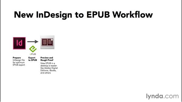 Understanding the InDesign to EPUB workflow overview: InDesign CC 2015: EPUB Fundamentals