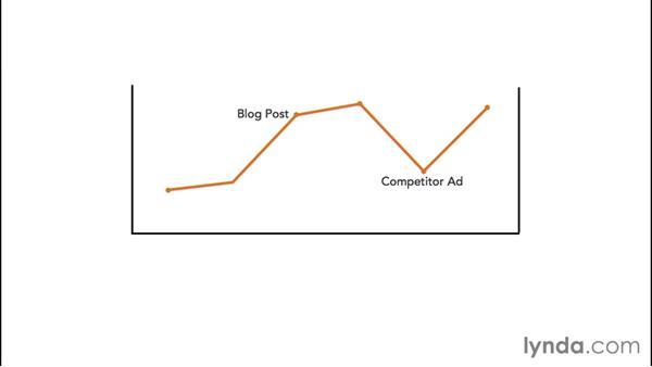 What is Google Analytics?: Google Analytics Essential Training