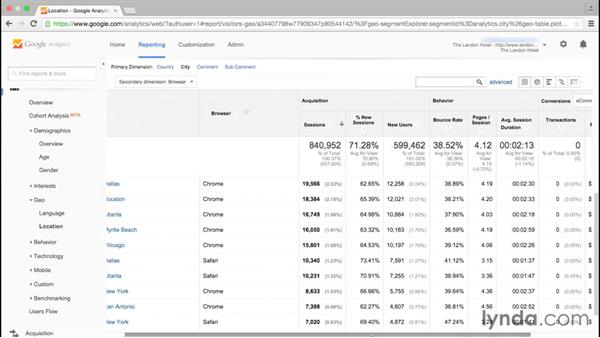 Metrics and dimensions: Google Analytics Essential Training