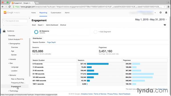 Using the behavior report to see engagement: Google Analytics Essential Training
