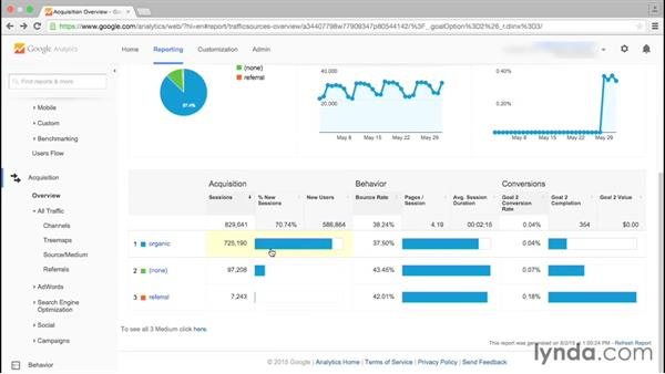 Acquisition Overview report: Google Analytics Essential Training