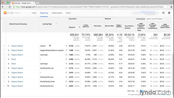 Viewing the All Traffic report by channels: Google Analytics Essential Training
