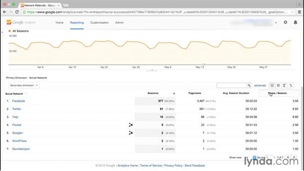 Network referrals: Google Analytics Essential Training