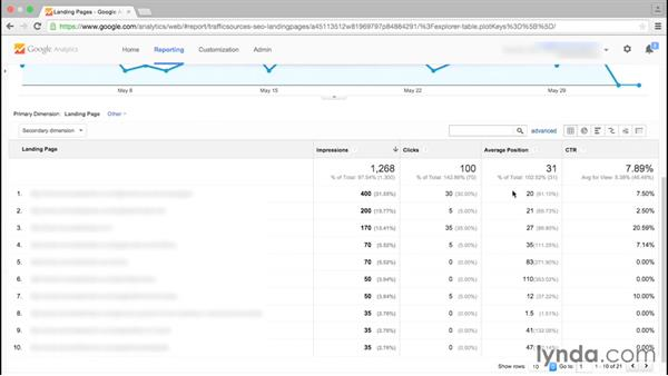 Reviewing landing pages: Google Analytics Essential Training