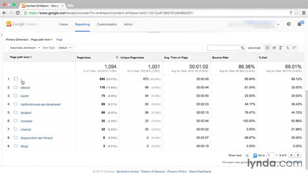 Using Site Content reports: Google Analytics Essential Training