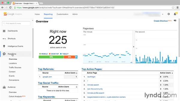 Real-time data: Google Analytics Essential Training