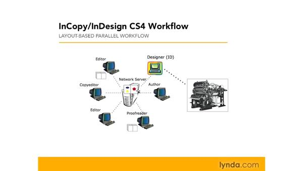 Understanding the parallel workflow: InCopy CS4 and InDesign CS4 Workflow Essential Training