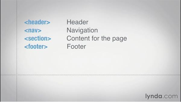 Fundamentals of HTML: Creating a First Website in Dreamweaver CC 2015