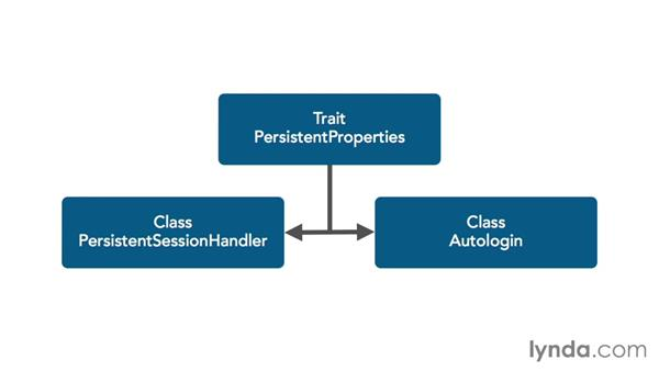 Using a trait to define common properties: Managing PHP Persistent Sessions