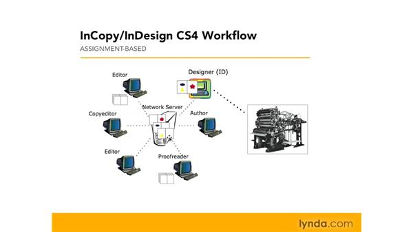Assignment workflow overview: InCopy CS4 and InDesign CS4 Workflow Essential Training