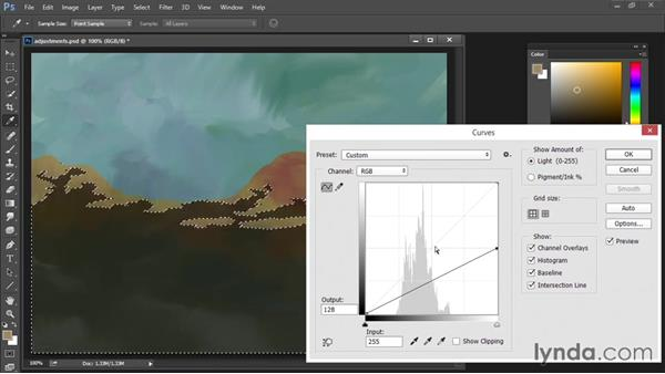 Curves: Drawing and Painting in Photoshop - The Great Training
