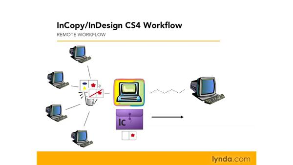 Remote workflow overview: InCopy CS4 and InDesign CS4 Workflow Essential Training