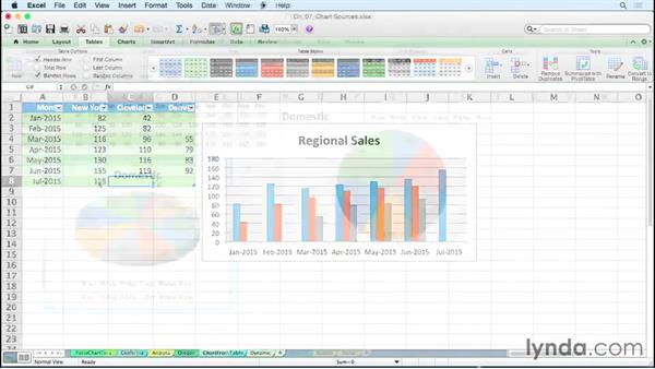 Welcome: Excel for Mac 2011: Charts in Depth