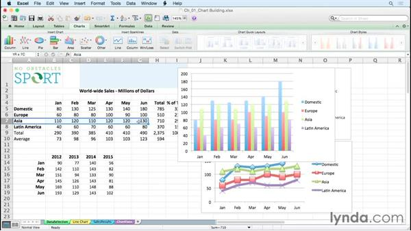 Selecting data to display on a chart: Excel for Mac 2011: Charts in Depth