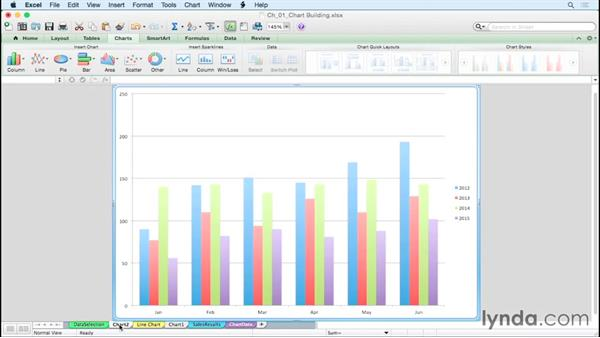 Creating charts with a keystroke or using ribbon icons: Excel for Mac 2011: Charts in Depth