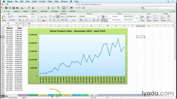 Selecting the right chart type: Excel for Mac 2011: Charts in Depth