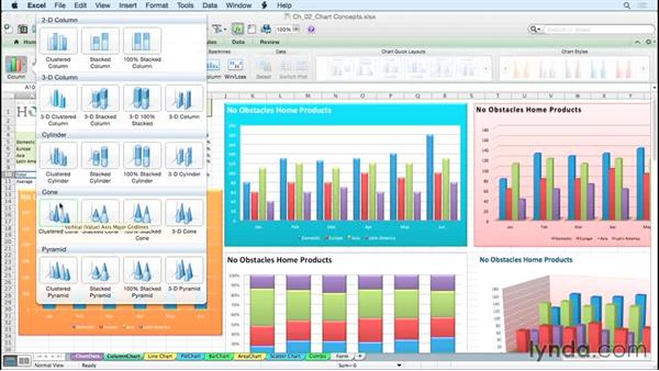 Understanding chart terminology: Excel for Mac 2011: Charts in Depth