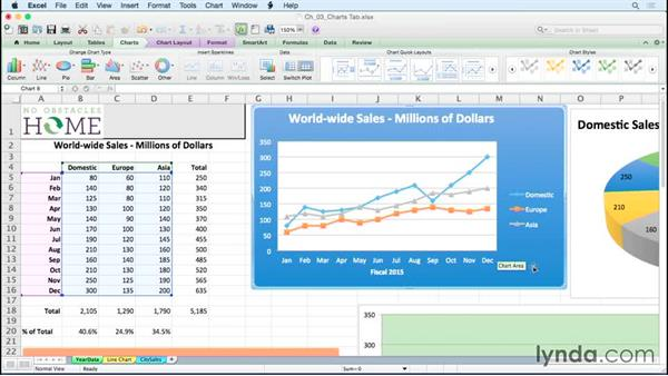 Changing a chart's type: Excel for Mac 2011: Charts in Depth