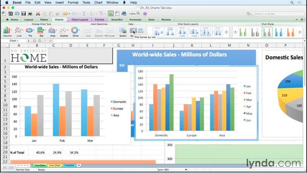 Using Switch Plot for a different view of the data: Excel for Mac 2011: Charts in Depth