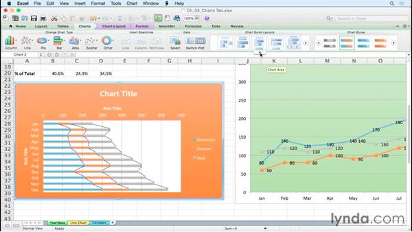Choosing a chart layout from the Chart Quick Layouts group: Excel for Mac 2011: Charts in Depth