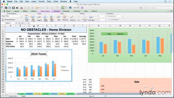 Adding, editing, and removing chart titles and axis titles: Excel for Mac 2011: Charts in Depth