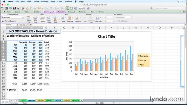 Adding a data table: Excel for Mac 2011: Charts in Depth