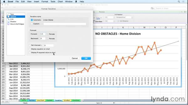 Analyzing existing and projected data with trendlines: Excel for Mac 2011: Charts in Depth