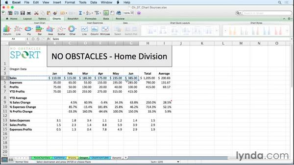 Creating charts from multiple data sources: Excel for Mac 2011: Charts in Depth