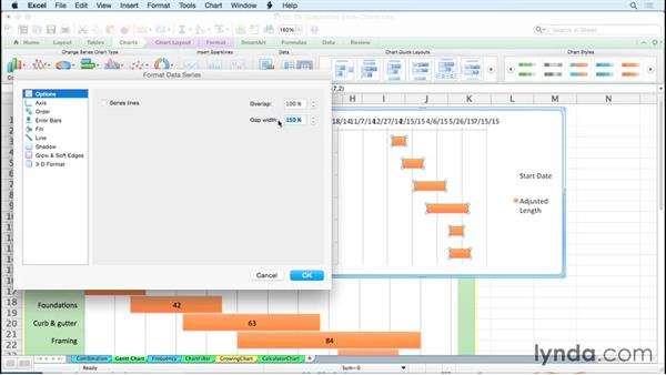Creating Gantt charts: Excel for Mac 2011: Charts in Depth