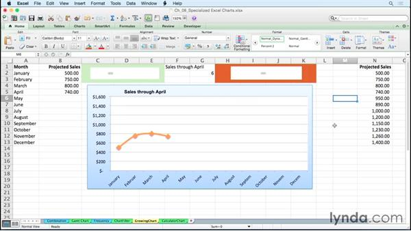 Using Form controls to create dynamic charts: Excel for Mac 2011: Charts in Depth