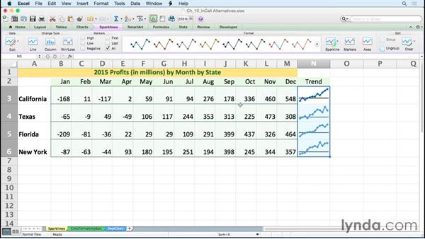 Creating graphic-in-cell charts with Sparklines: Excel for Mac 2011: Charts in Depth