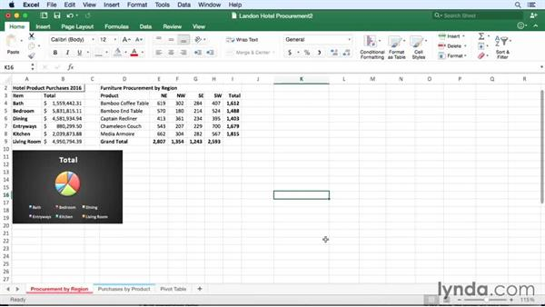 Exploring chart enhancements: Office for Mac 2016 New Features