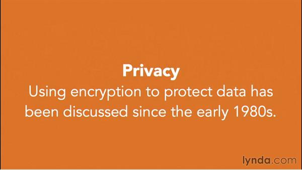 Understanding why encryption is necessary: Essentials of Cryptography and Network Security