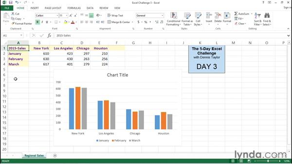 Challenge: Create a chart that updates automatically: The 5-Day Excel Challenge