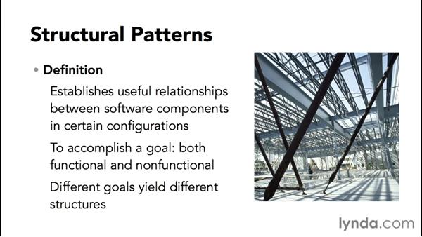Types of design patterns