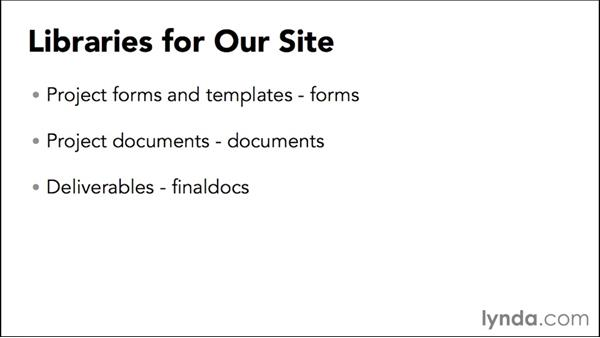 Designing libraries for project documents: Managing Projects with SharePoint 2013