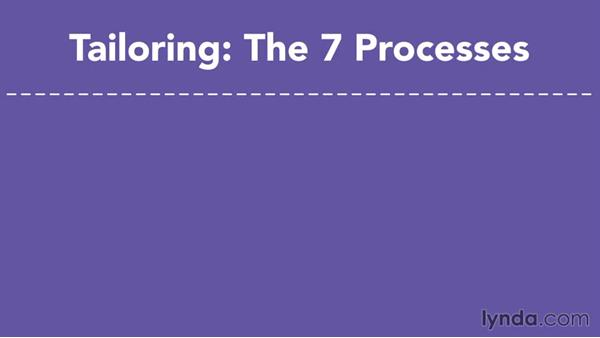 Tailoring PRINCE2 for your projects: PRINCE2 Fundamentals