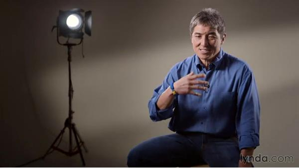 Evolution of social media: Guy Kawasaki on Entrepreneurship