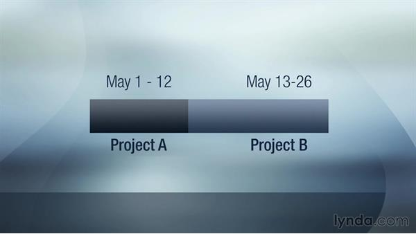 Project interrelationships: Managing Project Integration