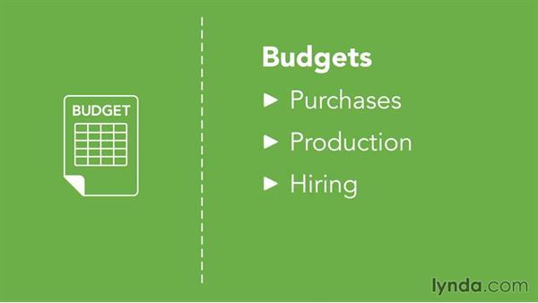 Welcome: Budgeting