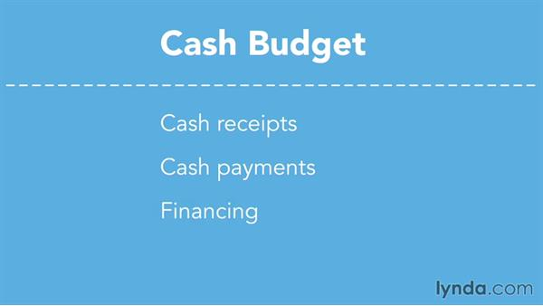 Cash receipts and payments: Budgeting