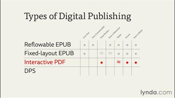Comparing different types of digital publishing: InDesign CC EPUB Typography