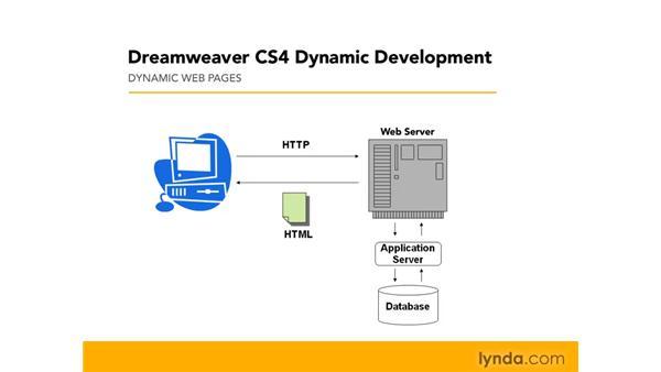 Static vs. dynamic web pages: Dreamweaver CS4 Dynamic Development