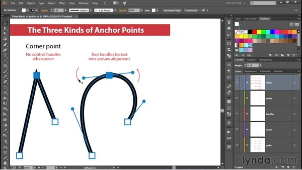 The three kinds of anchor points: Adobe Pen Tool: Fundamentals